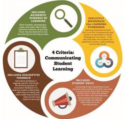 Ocsl-criteria-image